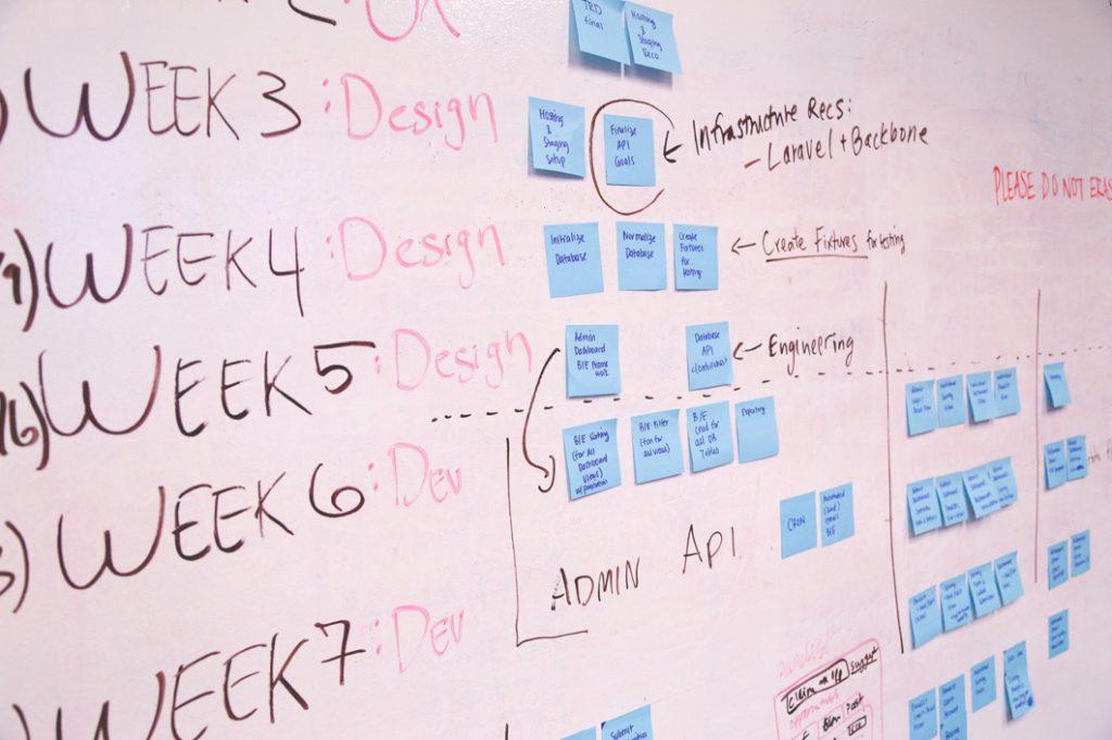 questions méthodologie agile - product owner