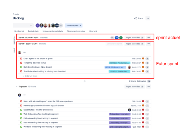Astuce jira backlog sprint planning