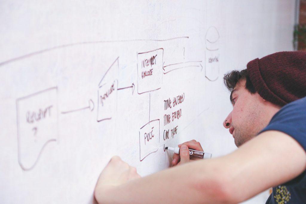 modele d'organisation en produit fonctionnalité
