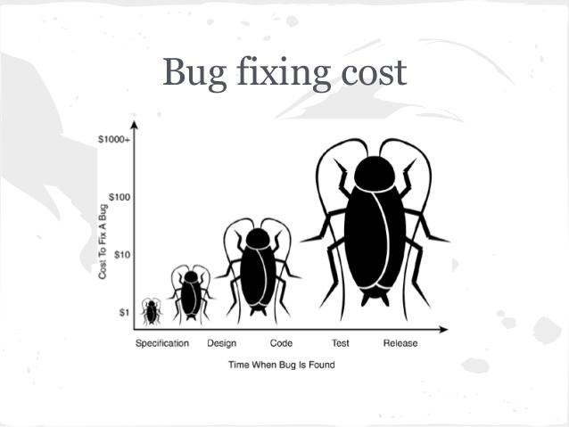 prioriser les bugs product owner