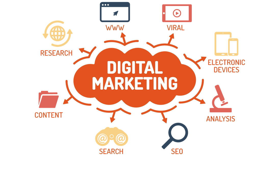 Les métiers du Digital Marketing
