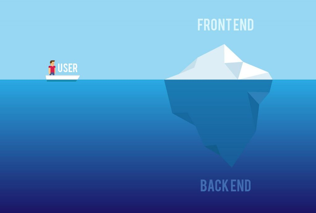 front-end vs back-end vs Full Stack